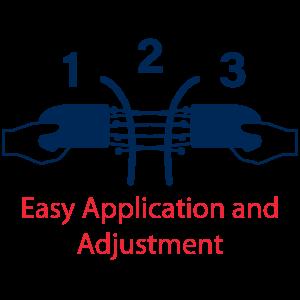 Easy 1-2-3 Application
