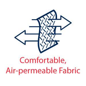 Comfortable, Air permeable Fabric