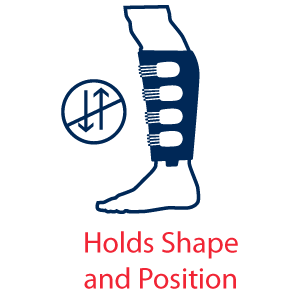 Holds Shape and Position