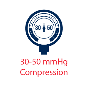 Provides 30-50 mmHg Compression