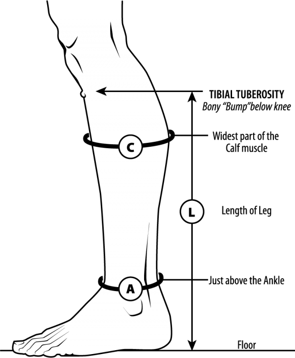EXTREMIT-EASE Compression Garment Fitting Diagram